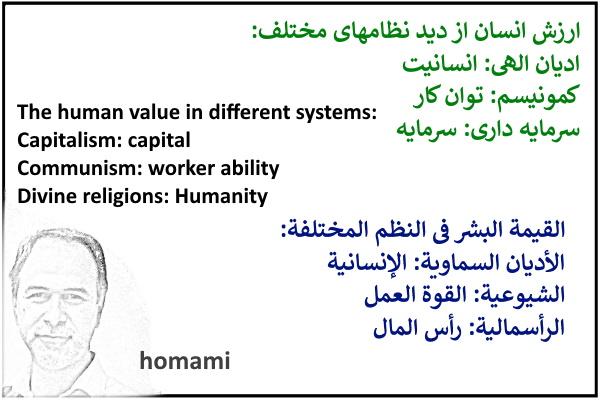 نگاه نظامهای سرمایه داری، کمونیست و ادیان الهی به انسان – بهترین و بدترین!!